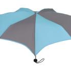 Pumpkinbrella Supermini Turquoise & Grey